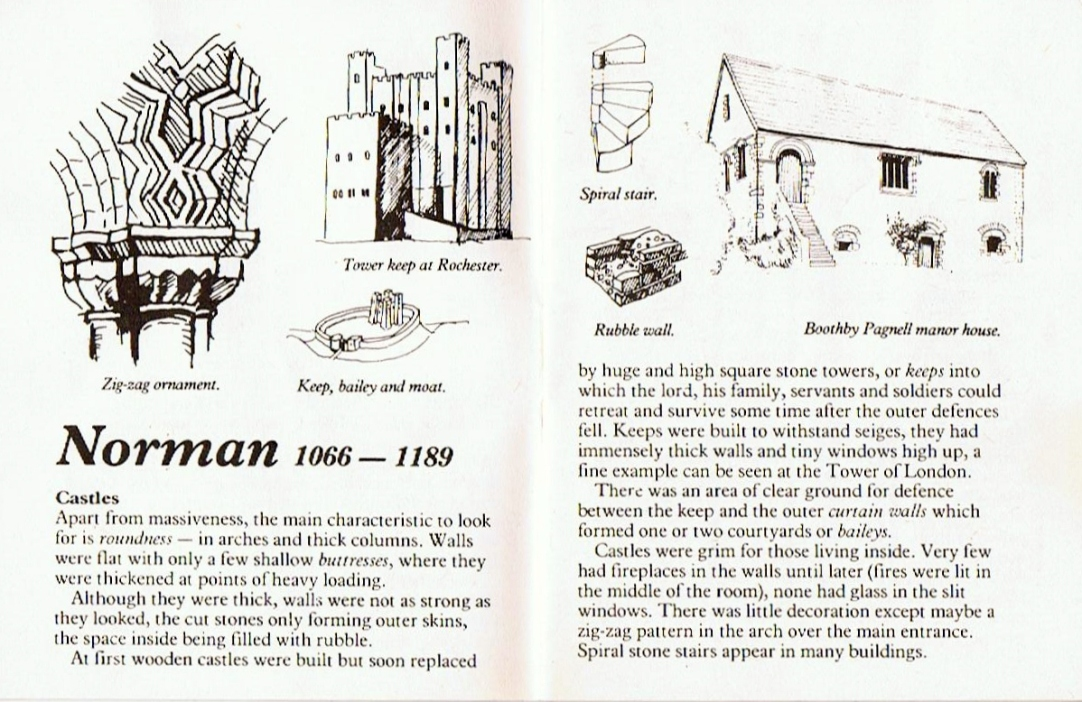 continuity book army template - 1086 and all that conquest and continuity part one